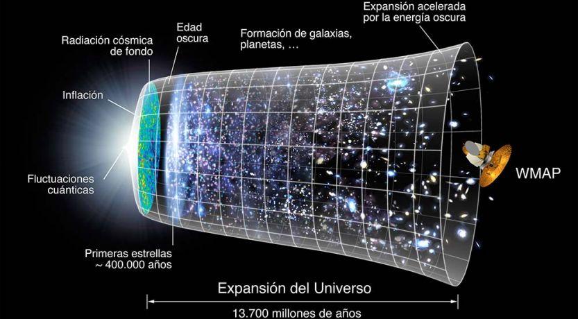 ¿Requiere de un milagro la teoría del Big Bang?